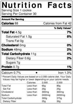 Pink Lemonade Cookie Nutrition Facats